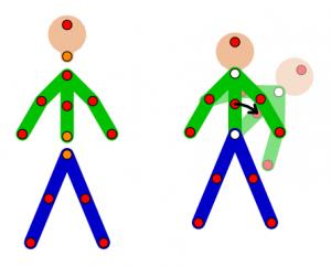 Unir figuras para crear un stickman (hombre de palo) multicolores que se mueve como una sola figura